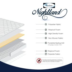 furinno nightland mattress-4