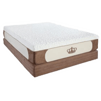 Gel Mattress Reviews
