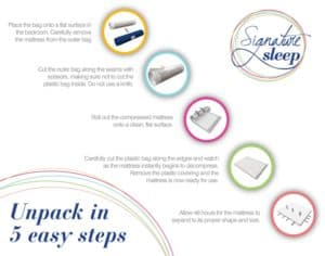 signature sleep countour 8in mattress-3