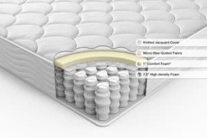 sleep master icoil 8in mattress construction